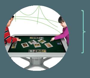 Pantallas y Pizarras Interactivas SmartPanel